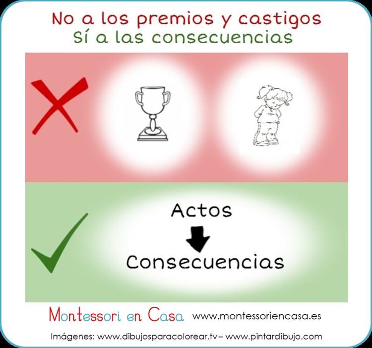 No alle ricompense e ai castighi. Sì alle conseguenze. Foto: Montessori en Casa
