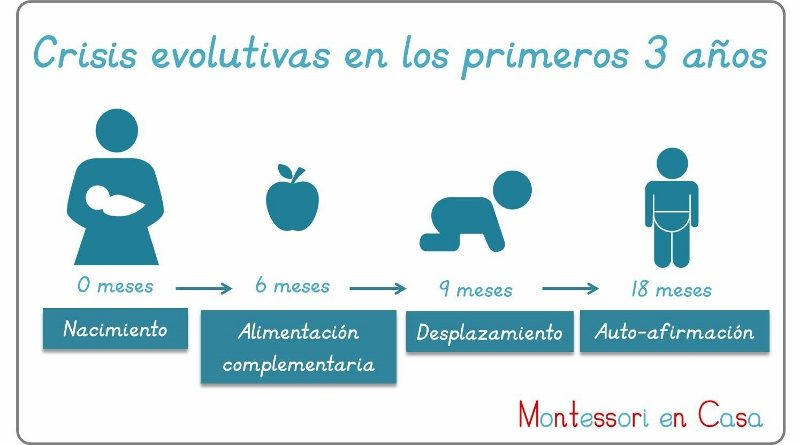 Photo Credit: www.montessoriencasa.es